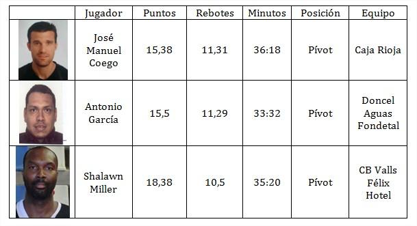 Tabla14