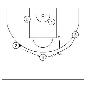 Bilbao Basket 2
