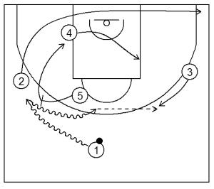 Melilla Baloncesto 1