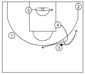 Melilla Baloncesto 2