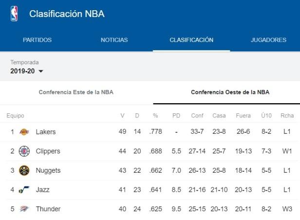 NBA_Clas