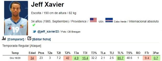 jeff-xavier-muevetebasket